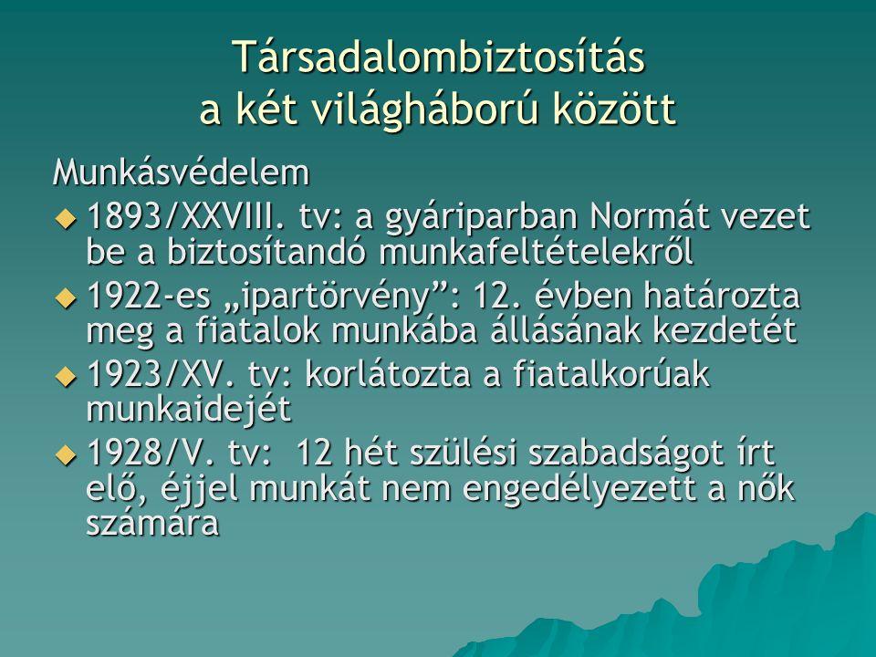 Társadalombiztosítás a két világháború között Munkásvédelem  1893/XXVIII.