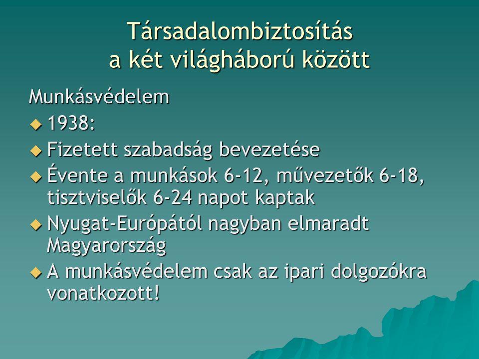 Társadalombiztosítás a két világháború között Munkásvédelem  1938:  Fizetett szabadság bevezetése  Évente a munkások 6-12, művezetők 6-18, tisztviselők 6-24 napot kaptak  Nyugat-Európától nagyban elmaradt Magyarország  A munkásvédelem csak az ipari dolgozókra vonatkozott!