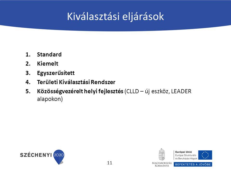 Kiválasztási eljárások 1.Standard 2.Kiemelt 3.Egyszerűsített 4.Területi Kiválasztási Rendszer 5.Közösségvezérelt helyi fejlesztés (CLLD – új eszköz, LEADER alapokon) 11