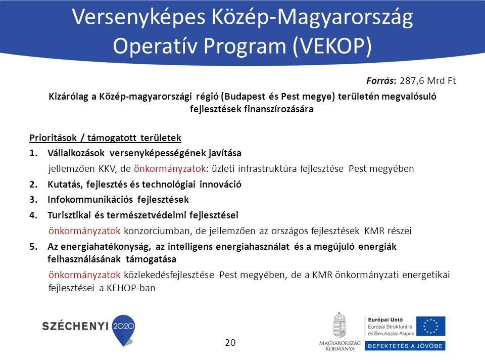 Versenyképes Közép-Magyarország Operatív Program (VEKOP) Forrás: 287,6 Mrd Ft Kizárólag a Közép-magyarországi régió (Budapest és Pest megye) területén megvalósuló fejlesztések finanszírozására Prioritások / támogatott területek 1.Vállalkozások versenyképességének javítása jellemzően KKV, de önkormányzatok: üzleti infrastruktúra fejlesztése Pest megyében 2.Kutatás, fejlesztés és technológiai innováció 3.Infokommunikációs fejlesztések 4.Turisztikai és természetvédelmi fejlesztései önkormányzatok konzorciumban, de jellemzően az országos fejlesztések KMR részei 5.Az energiahatékonyság, az intelligens energiahasználat és a megújuló energiák felhasználásának támogatása önkormányzatok közlekedésfejlesztése Pest megyében, de a KMR önkormányzati energetikai fejlesztései a KEHOP-ban 20