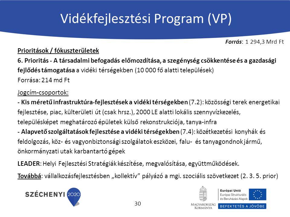 Vidékfejlesztési Program (VP) Forrás: 1 294,3 Mrd Ft Prioritások / fókuszterületek 6.