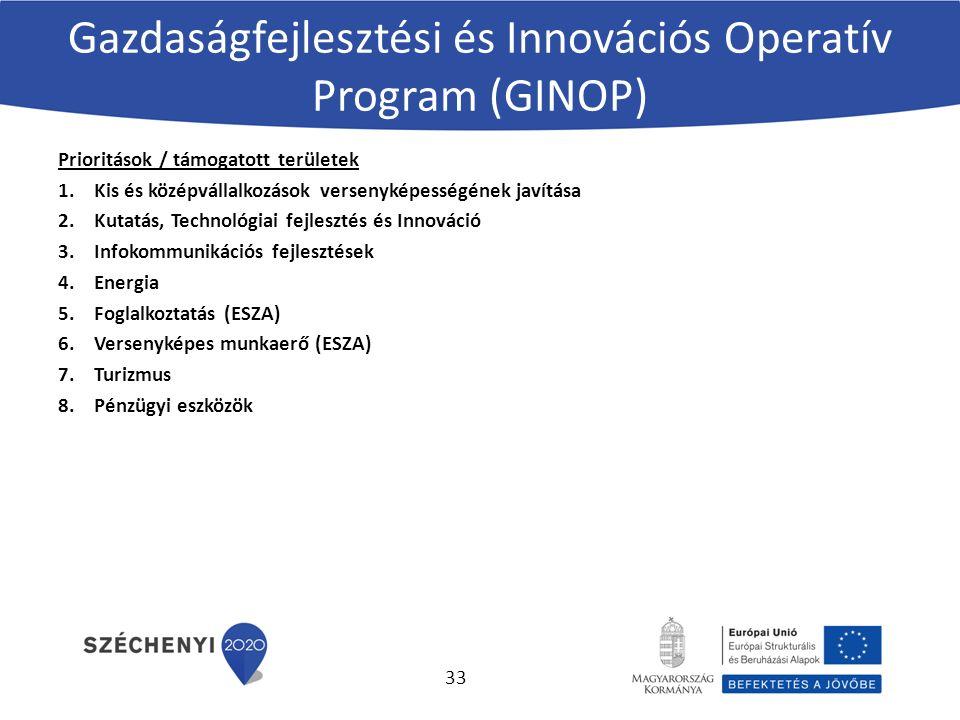 Gazdaságfejlesztési és Innovációs Operatív Program (GINOP) Prioritások / támogatott területek 1.Kis és középvállalkozások versenyképességének javítása 2.Kutatás, Technológiai fejlesztés és Innováció 3.Infokommunikációs fejlesztések 4.Energia 5.Foglalkoztatás (ESZA) 6.Versenyképes munkaerő (ESZA) 7.Turizmus 8.Pénzügyi eszközök 33