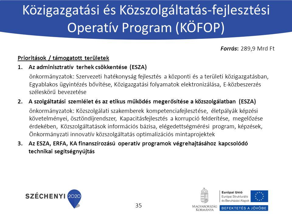 Közigazgatási és Közszolgáltatás-fejlesztési Operatív Program (KÖFOP) Forrás: 289,9 Mrd Ft Prioritások / támogatott területek 1.Az adminisztratív terhek csökkentése (ESZA) önkormányzatok: Szervezeti hatékonyság fejlesztés a központi és a területi közigazgatásban, Egyablakos ügyintézés bővítése, Közigazgatási folyamatok elektronizálása, E-közbeszerzés széleskörű bevezetése 2.A szolgáltatási szemlélet és az etikus működés megerősítése a közszolgálatban (ESZA) önkormányzatok: Közszolgálati szakemberek kompetenciafejlesztése, életpályák képzési követelményei, ösztöndíjrendszer, Kapacitásfejlesztés a korrupció felderítése, megelőzése érdekében, Közszolgáltatások információs bázisa, elégedettségmérési program, képzések, Önkormányzati innovatív közszolgáltatás optimalizációs mintaprojektek 3.Az ESZA, ERFA, KA finanszírozású operatív programok végrehajtásához kapcsolódó technikai segítségnyújtás 35