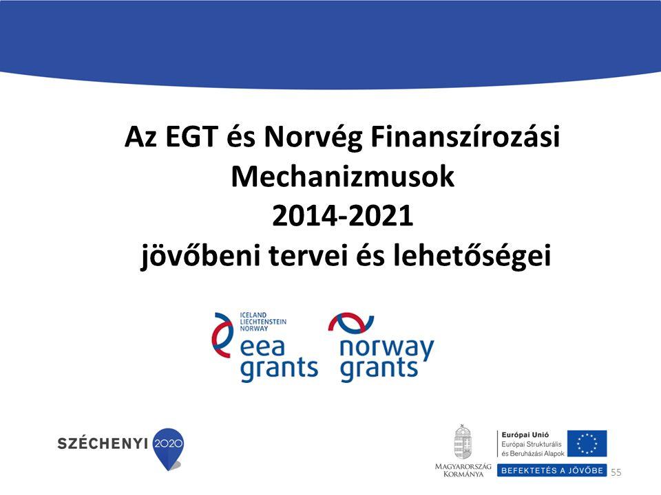 55 Az EGT és Norvég Finanszírozási Mechanizmusok 2014-2021 jövőbeni tervei és lehetőségei