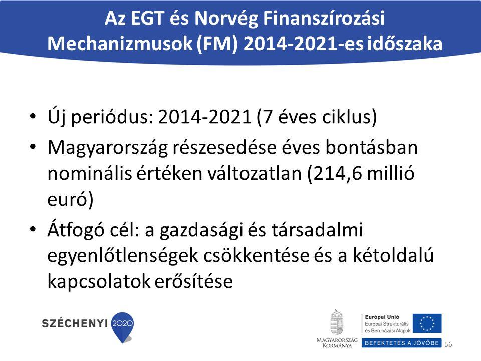 Az EGT és Norvég Finanszírozási Mechanizmusok (FM) 2014-2021-es időszaka Új periódus: 2014-2021 (7 éves ciklus) Magyarország részesedése éves bontásban nominális értéken változatlan (214,6 millió euró) Átfogó cél: a gazdasági és társadalmi egyenlőtlenségek csökkentése és a kétoldalú kapcsolatok erősítése 56