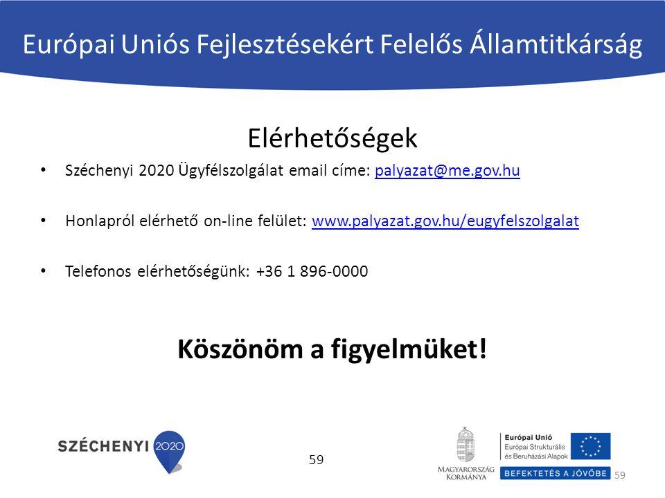 Európai Uniós Fejlesztésekért Felelős Államtitkárság Elérhetőségek Széchenyi 2020 Ügyfélszolgálat email címe: palyazat@me.gov.hupalyazat@me.gov.hu Honlapról elérhető on-line felület: www.palyazat.gov.hu/eugyfelszolgalatwww.palyazat.gov.hu/eugyfelszolgalat Telefonos elérhetőségünk: +36 1 896-0000 Köszönöm a figyelmüket.