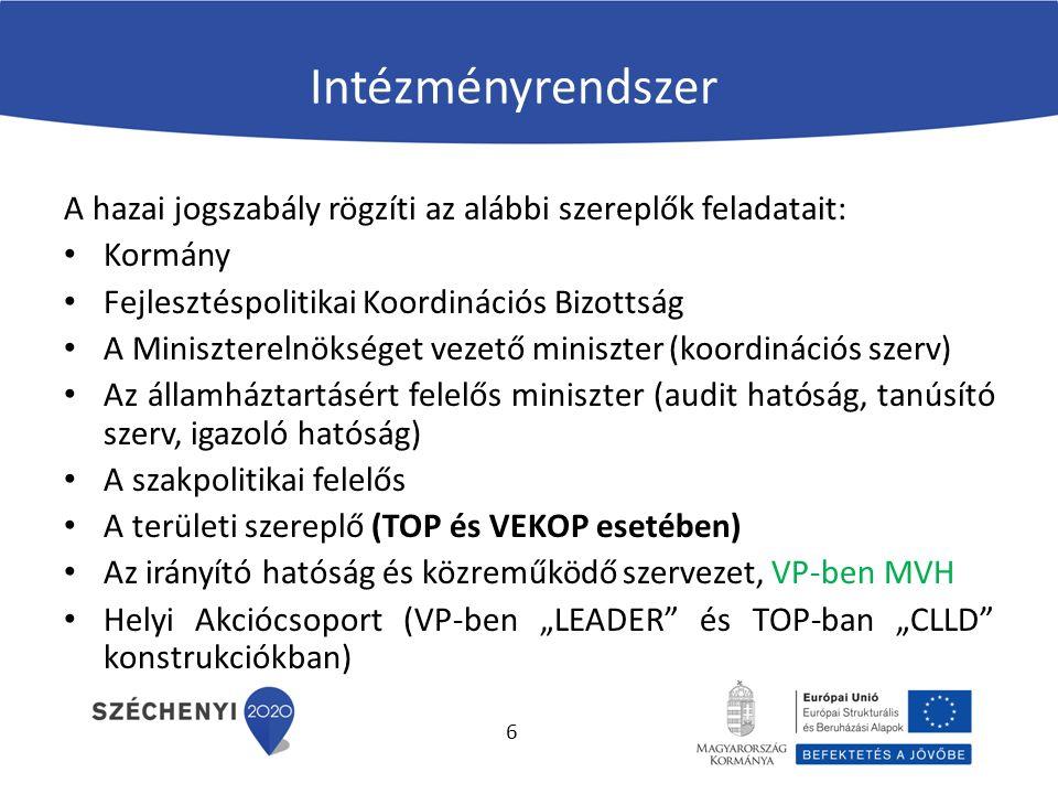 """Intézményrendszer A hazai jogszabály rögzíti az alábbi szereplők feladatait: Kormány Fejlesztéspolitikai Koordinációs Bizottság A Miniszterelnökséget vezető miniszter (koordinációs szerv) Az államháztartásért felelős miniszter (audit hatóság, tanúsító szerv, igazoló hatóság) A szakpolitikai felelős A területi szereplő (TOP és VEKOP esetében) Az irányító hatóság és közreműködő szervezet, VP-ben MVH Helyi Akciócsoport (VP-ben """"LEADER és TOP-ban """"CLLD konstrukciókban) 6"""