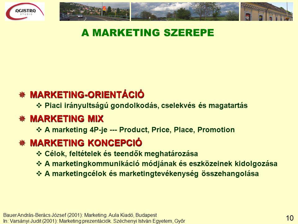 10 A MARKETING SZEREPE  MARKETING-ORIENTÁCIÓ vPiaci irányultságú gondolkodás, cselekvés és magatartás  MARKETING MIX vA marketing 4P-je --- Product, Price, Place, Promotion  MARKETING KONCEPCIÓ vCélok, feltételek és teendők meghatározása vA marketingkommunikáció módjának és eszközeinek kidolgozása vA marketingcélok és marketingtevékenység összehangolása Bauer András-Berács József (2001): Marketing.