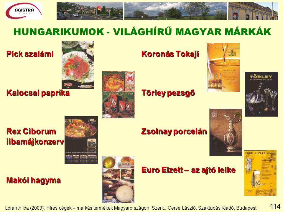 114 HUNGARIKUMOK - VILÁGHÍRŰ MAGYAR MÁRKÁK Pick szalámi Kalocsai paprika Rex Ciborum libamájkonzerv Makói hagyma Lóránth Ida (2003): Híres cégek – márkás termékek Magyarországon.