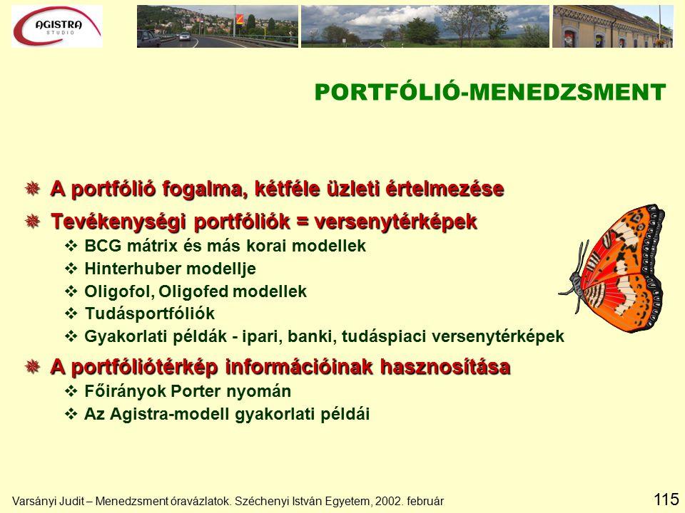 115 PORTFÓLIÓ-MENEDZSMENT  A portfólió fogalma, kétféle üzleti értelmezése  Tevékenységi portfóliók = versenytérképek vBCG mátrix és más korai modellek vHinterhuber modellje vOligofol, Oligofed modellek vTudásportfóliók vGyakorlati példák - ipari, banki, tudáspiaci versenytérképek  A portfóliótérkép információinak hasznosítása vFőirányok Porter nyomán vAz Agistra-modell gyakorlati példái Varsányi Judit – Menedzsment óravázlatok.