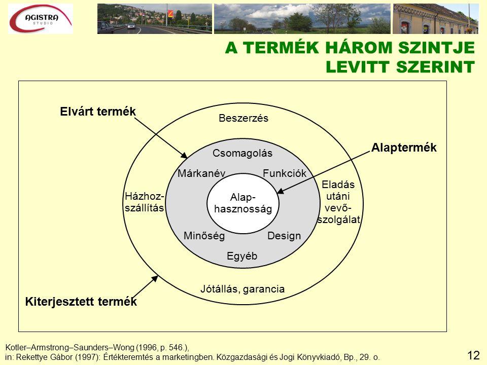 12 A TERMÉK HÁROM SZINTJE LEVITT SZERINT Kotler–Armstrong–Saunders–Wong (1996, p. 546.), in: Rekettye Gábor (1997): Értékteremtés a marketingben. Közg