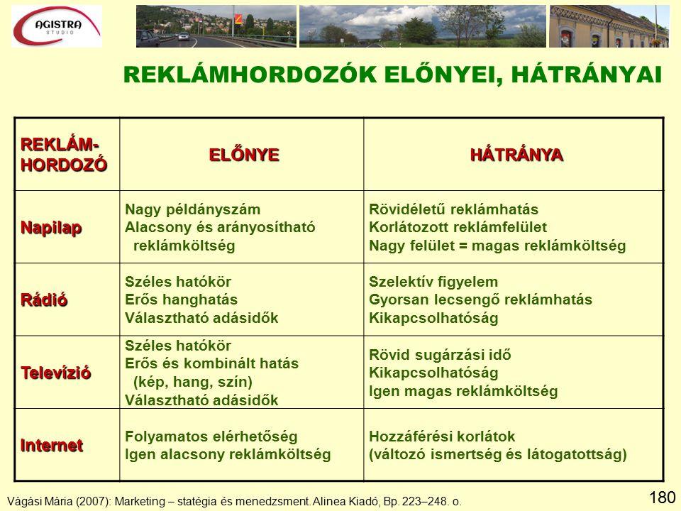 180 Vágási Mária (2007): Marketing – statégia és menedzsment. Alinea Kiadó, Bp. 223–248. o. REKLÁMHORDOZÓK ELŐNYEI, HÁTRÁNYAI REKLÁM-HORDOZÓELŐNYEHÁTR