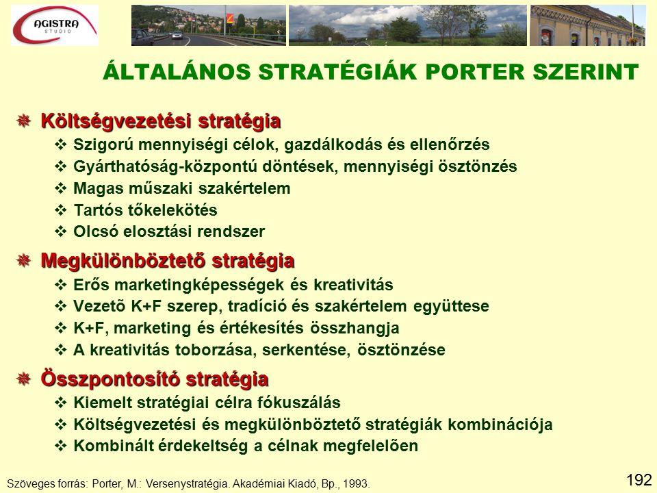 192 Szöveges forrás: Porter, M.: Versenystratégia.