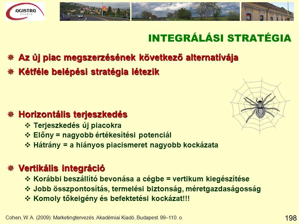 198  Az új piac megszerzésének következő alternatívája  Kétféle belépési stratégia létezik  Horizontális terjeszkedés vTerjeszkedés új piacokra vEl