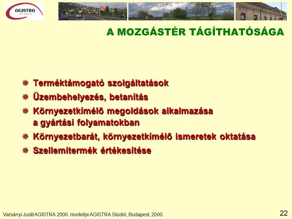 22 Varsányi Judit AGISTRA 2000. modellje AGISTRA Stúdió, Budapest, 2000. A MOZGÁSTÉR TÁGÍTHATÓSÁGA  Terméktámogató szolgáltatások  Üzembehelyezés, b
