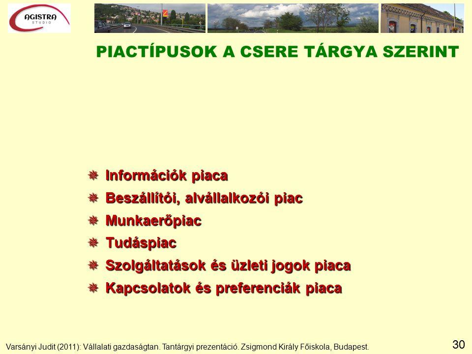 30 PIACTÍPUSOK A CSERE TÁRGYA SZERINT  Információk piaca  Beszállítói, alvállalkozói piac  Munkaerőpiac  Tudáspiac  Szolgáltatások és üzleti jogok piaca  Kapcsolatok és preferenciák piaca Varsányi Judit (2011): Vállalati gazdaságtan.