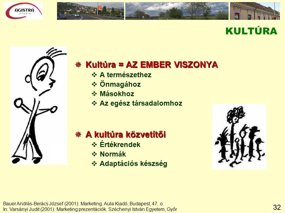 32 KULTÚRA  Kultúra = AZ EMBER VISZONYA vA természethez vÖnmagához vMásokhoz vAz egész társadalomhoz  A kultúra közvetítői vÉrtékrendek vNormák vAdaptációs készség Bauer András-Berács József (2001): Marketing.