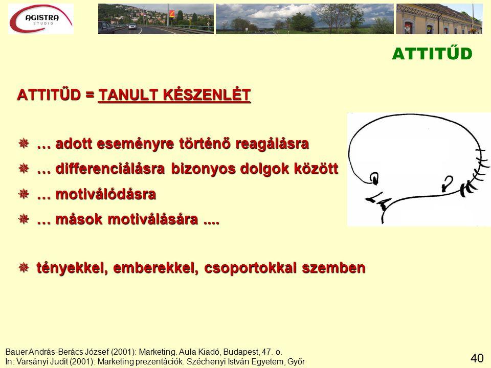 40 ATTITŰD = TANULT KÉSZENLÉT  … adott eseményre történő reagálásra  … differenciálásra bizonyos dolgok között  … motiválódásra  … mások motiválás