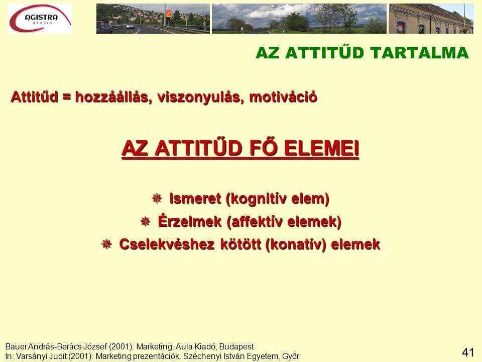 41 AZ ATTITŰD TARTALMA Attitűd = hozzáállás, viszonyulás, motiváció AZ ATTITŰD FŐ ELEMEI  Ismeret (kognitív elem)  Érzelmek (affektív elemek)  Cselekvéshez kötött (konatív) elemek Bauer András-Berács József (2001): Marketing.