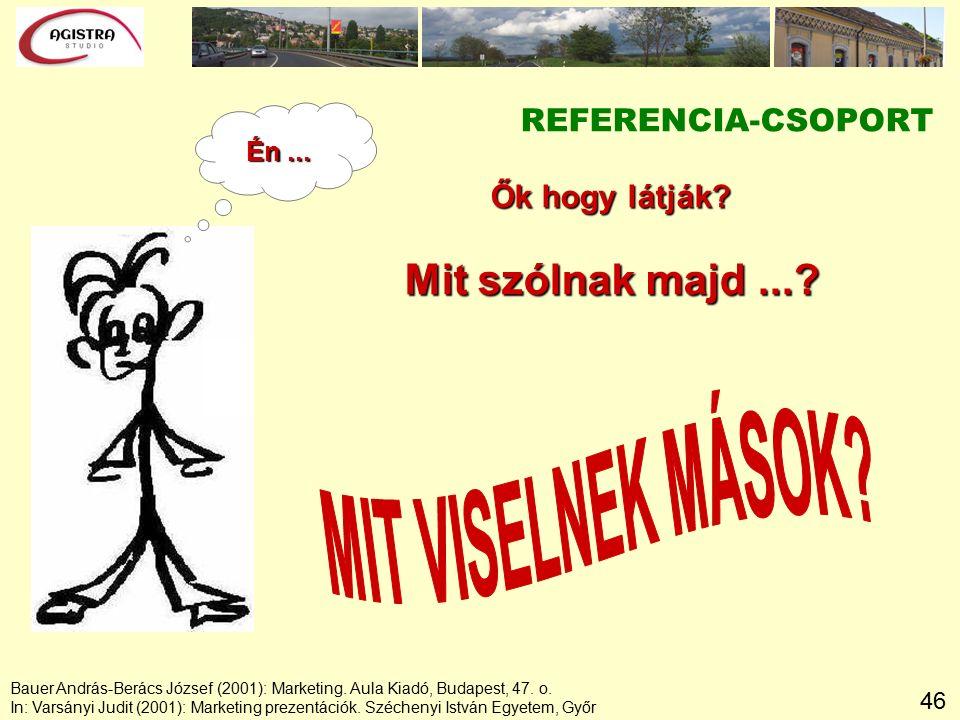 46 REFERENCIA-CSOPORT Én... Ők hogy látják? Mit szólnak majd...? Bauer András-Berács József (2001): Marketing. Aula Kiadó, Budapest, 47. o. In: Varsán