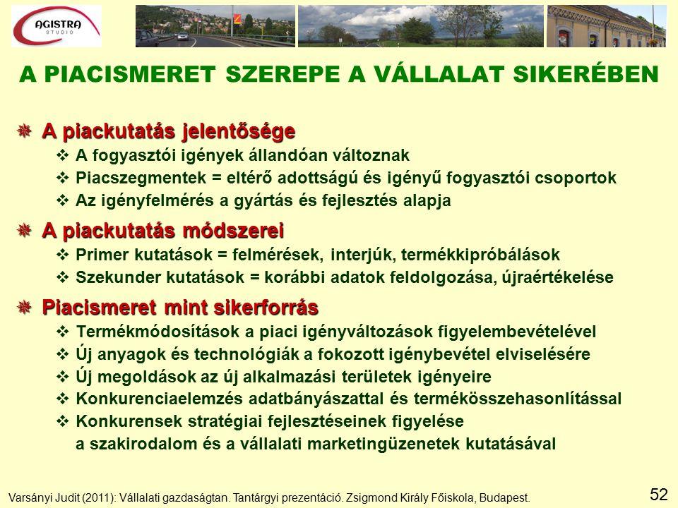 52 A PIACISMERET SZEREPE A VÁLLALAT SIKERÉBEN Varsányi Judit (2011): Vállalati gazdaságtan. Tantárgyi prezentáció. Zsigmond Király Főiskola, Budapest.