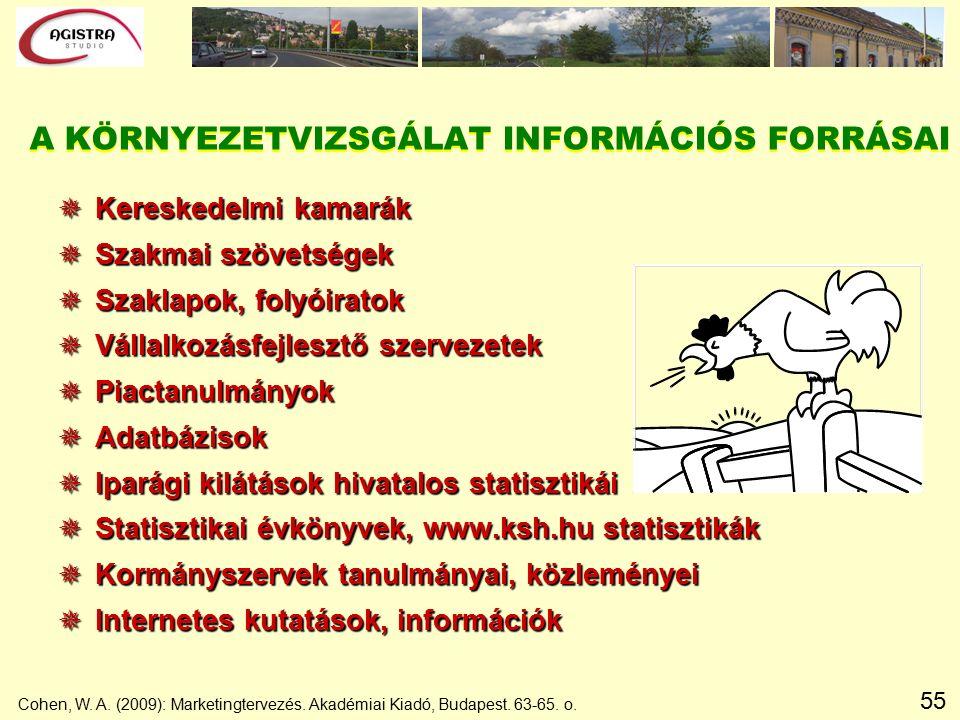 55 A KÖRNYEZETVIZSGÁLAT INFORMÁCIÓS FORRÁSAI Cohen, W. A. (2009): Marketingtervezés. Akadémiai Kiadó, Budapest. 63-65. o.  Kereskedelmi kamarák  Sza