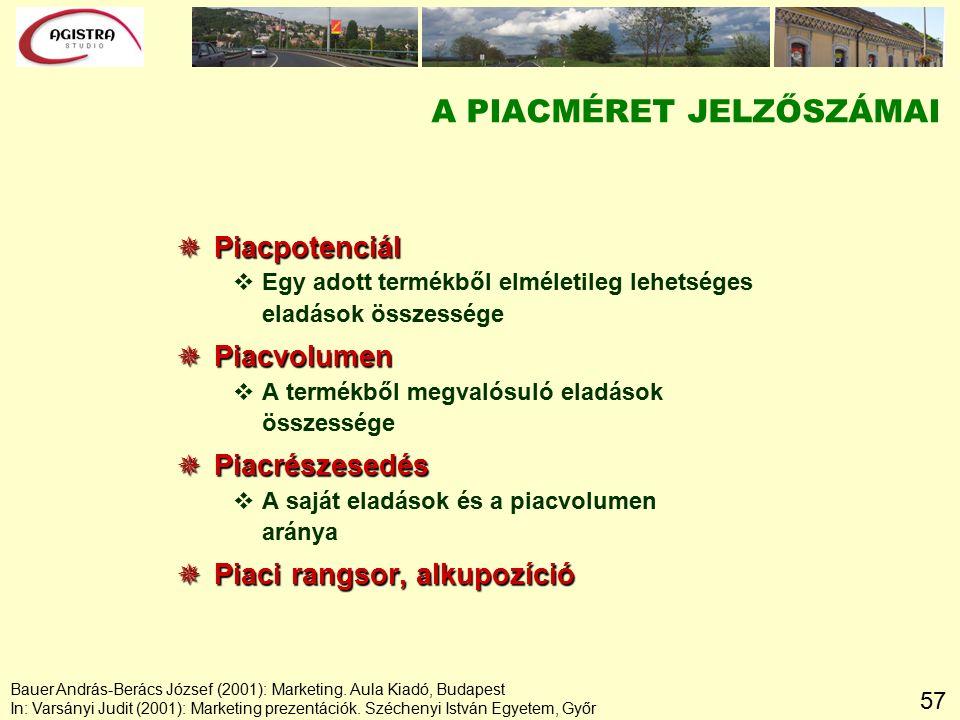 57 A PIACMÉRET JELZŐSZÁMAI  Piacpotenciál vEgy adott termékből elméletileg lehetséges eladások összessége  Piacvolumen vA termékből megvalósuló eladások összessége  Piacrészesedés vA saját eladások és a piacvolumen aránya  Piaci rangsor, alkupozíció Bauer András-Berács József (2001): Marketing.