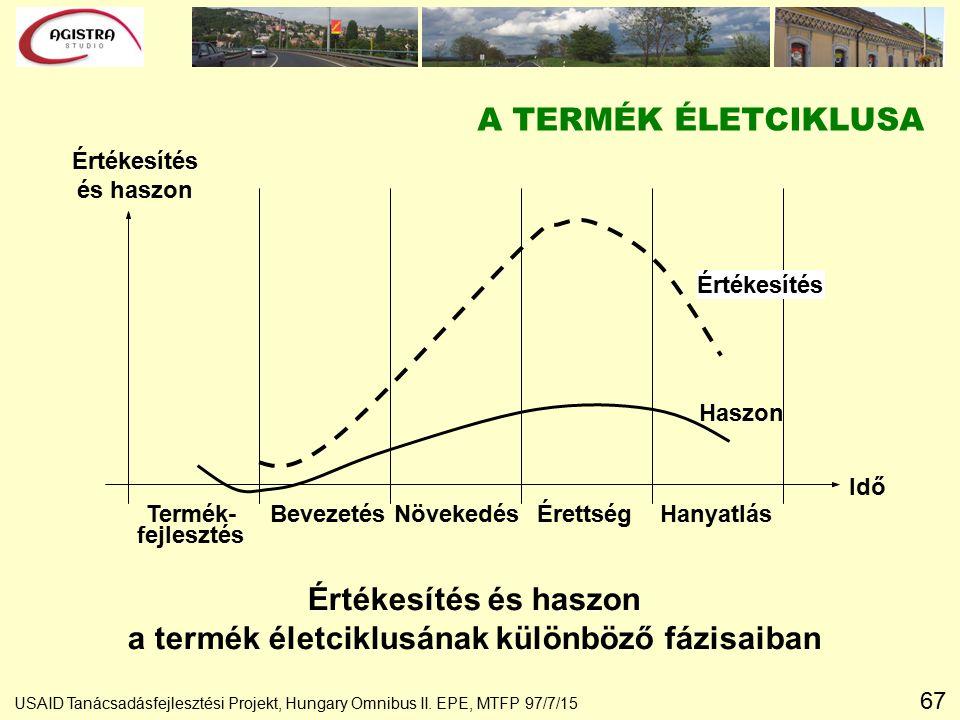 67 A TERMÉK ÉLETCIKLUSA USAID Tanácsadásfejlesztési Projekt, Hungary Omnibus II. EPE, MTFP 97/7/15 Értékesítés és haszon a termék életciklusának külön