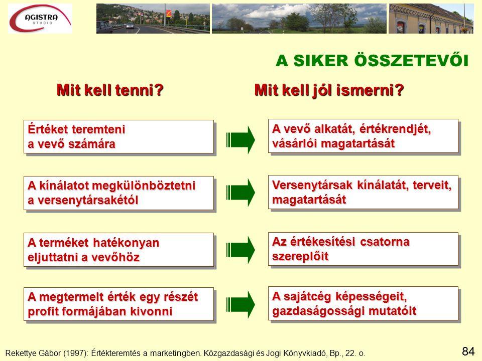 84 A SIKER ÖSSZETEVŐI Rekettye Gábor (1997): Értékteremtés a marketingben.