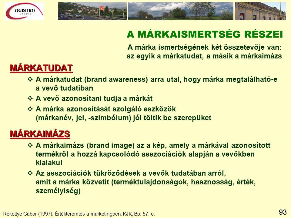 93 Rekettye Gábor (1997): Értékteremtés a marketingben. KJK, Bp. 57. o. A MÁRKAISMERTSÉG RÉSZEI A márka ismertségének két összetevője van: az egyik a