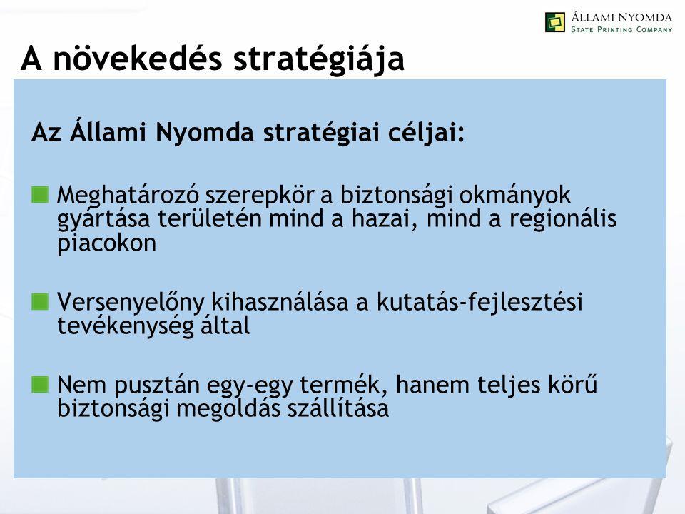 A növekedés stratégiája Az Állami Nyomda stratégiai céljai: Meghatározó szerepkör a biztonsági okmányok gyártása területén mind a hazai, mind a regionális piacokon Versenyelőny kihasználása a kutatás-fejlesztési tevékenység által Nem pusztán egy-egy termék, hanem teljes körű biztonsági megoldás szállítása