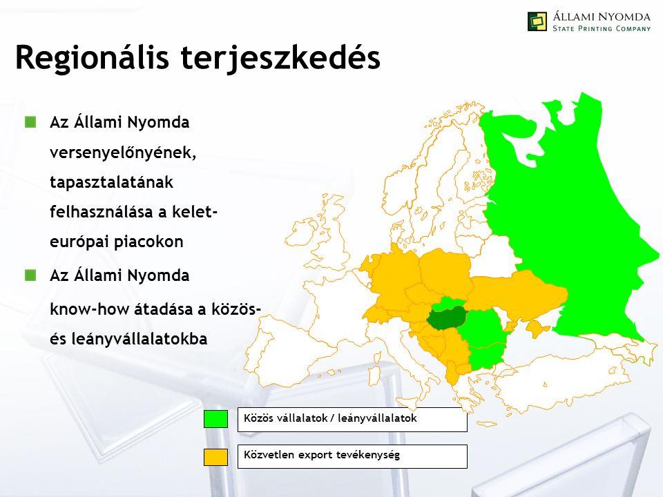 Regionális terjeszkedés Közös vállalatok / leányvállalatok Közvetlen export tevékenység Az Állami Nyomda versenyelőnyének, tapasztalatának felhasználása a kelet- európai piacokon Az Állami Nyomda know-how átadása a közös- és leányvállalatokba