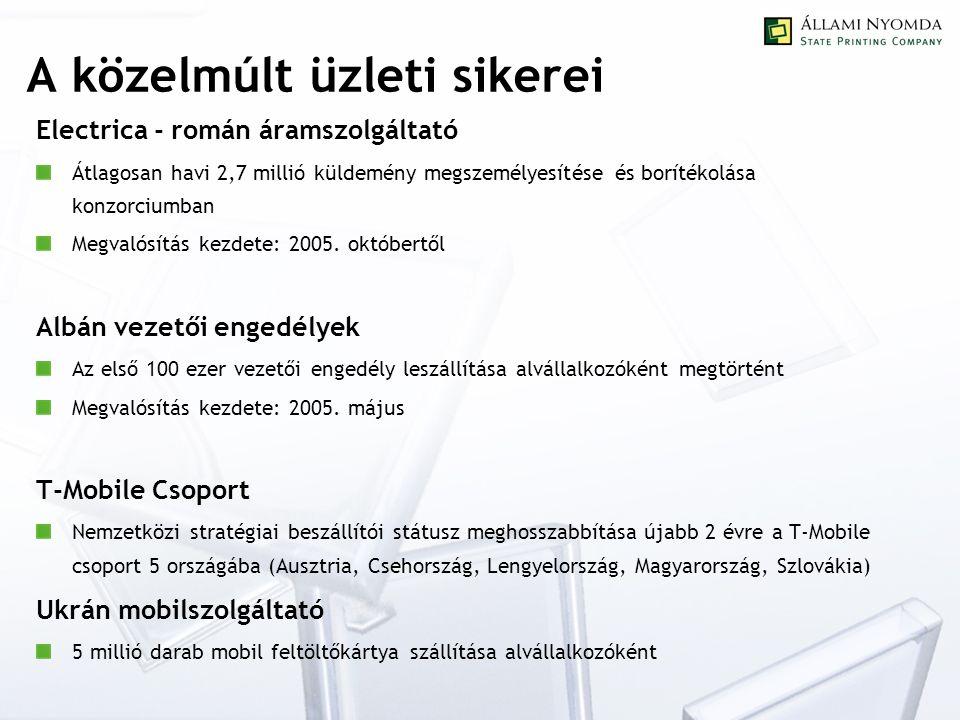A közelmúlt üzleti sikerei Electrica - román áramszolgáltató Átlagosan havi 2,7 millió küldemény megszemélyesítése és borítékolása konzorciumban Megvalósítás kezdete: 2005.