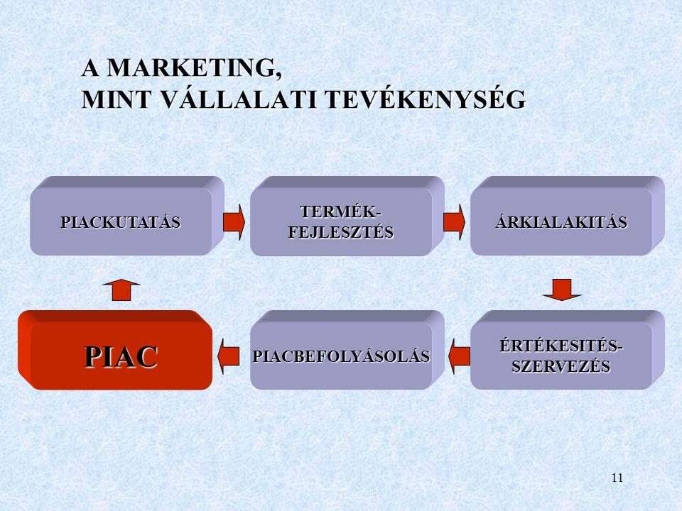 """10 """" Marketing a piaci siker tudománya (Piskóti I.) Hétköznapi szavakkal a marketing a piachoz való alkalmazkodás, valamint a piac befolyásolásának szemlélete és módszertana."""