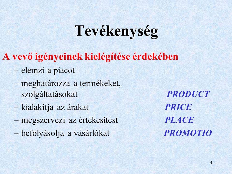 3 Marketing TevékenységFilozófia