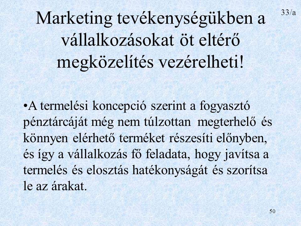"""49 A marketing filozófia fejlődési szakaszai Termelésorientált kereslet > kínálat Értékesítés-orientált kereslet < kínálat Fogyasztóorientált """"őfelsége a Vevő Társadalomorientált társadalmi és vállalati érdek"""
