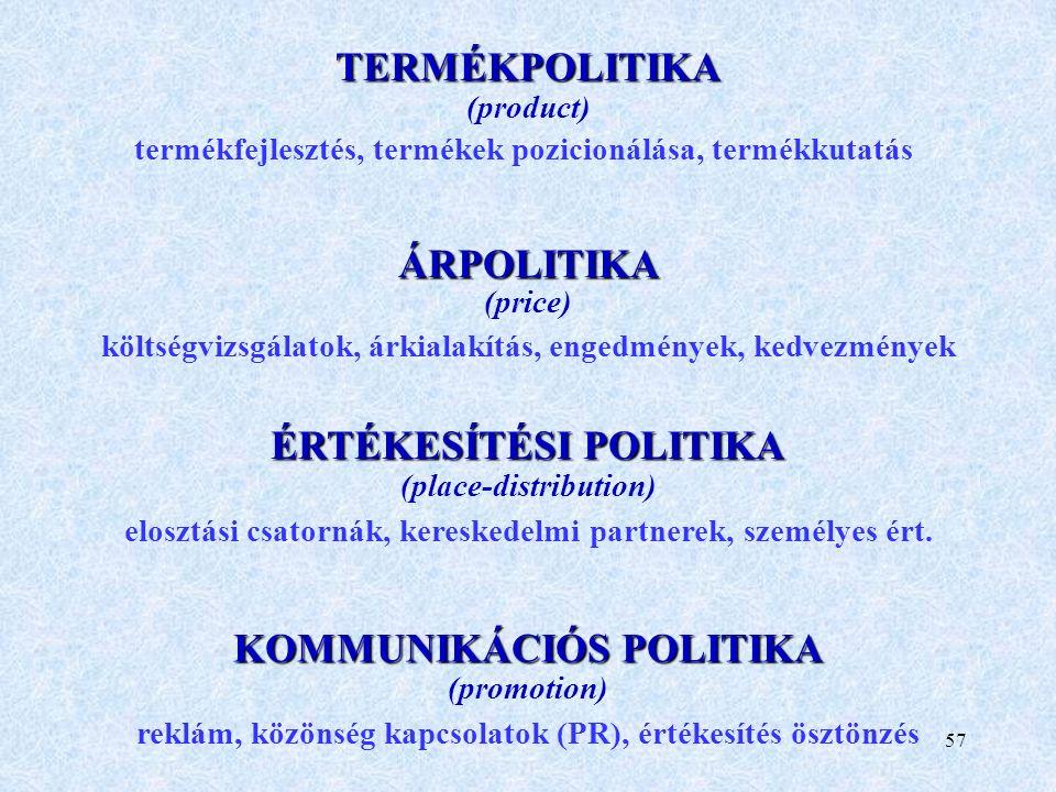 56 Marketing mix 4P Termékpolitika(PRODUCT) Árpolitika (PRICE)Árpolitika (PRICE) Disztribúció (PLACE) Piacbefolyásolás (PROMOTION)