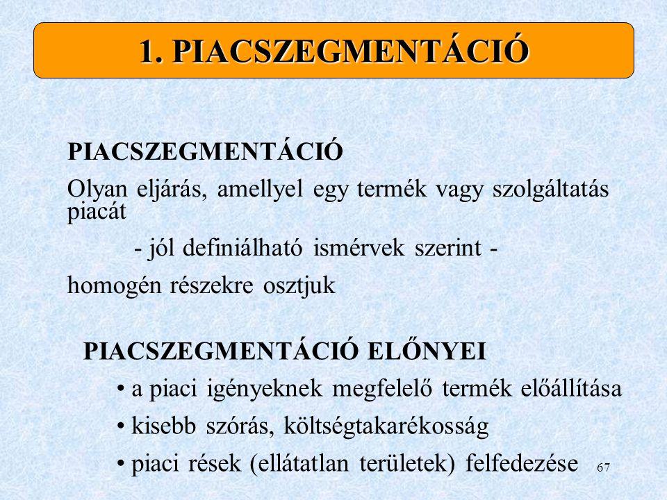 66 A CÉLPIACI MARKETING FOLYAMATA 3. TERMÉK POZICIONÁLÁS 2.