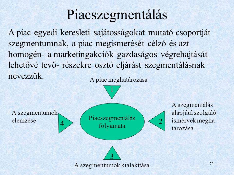 70 Fogyasztókat jellemző ismérvek TÁRSADALMI - GAZDASÁGIfoglalkozásvégzettségjövedeleméletmód MAGATARTÁSItermékhasználatmárkahűségszemélyiségjegy PIACSZEGMENTÁCIÓ 1.