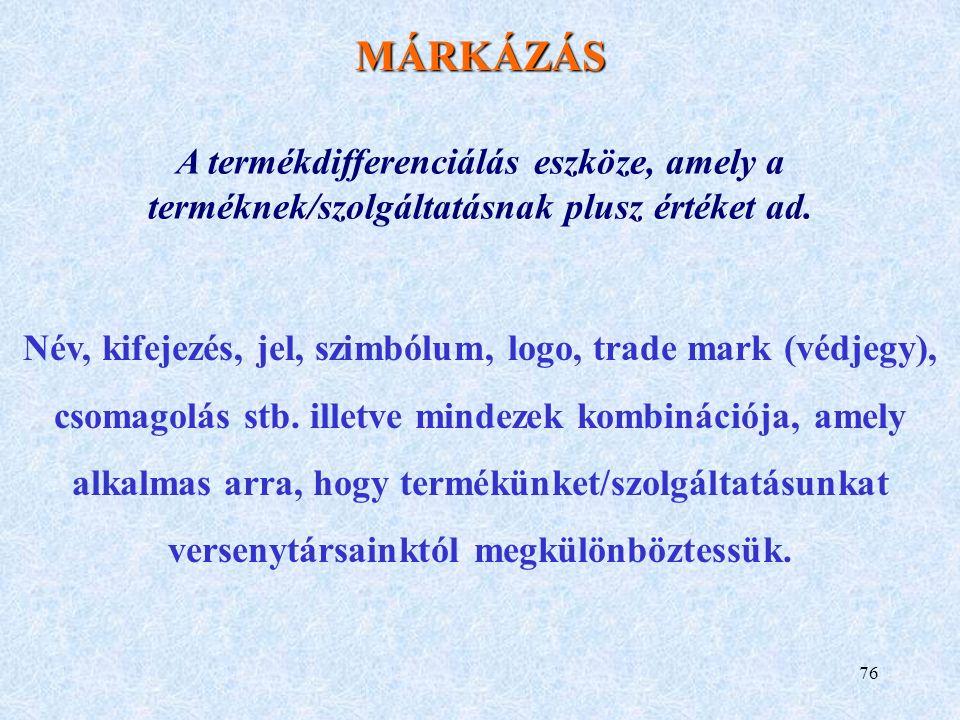 75 MÁRKANÉV 1.