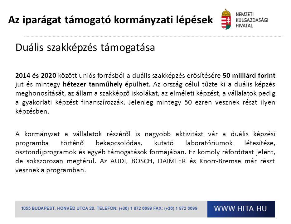 Duális szakképzés támogatása 2014 és 2020 között uniós forrásból a duális szakképzés erősítésére 50 milliárd forint jut és mintegy hétezer tanműhely épülhet.