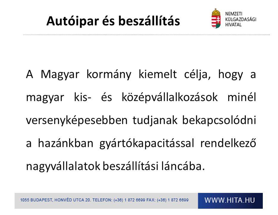 Autóipar és beszállítás A Magyar kormány kiemelt célja, hogy a magyar kis- és középvállalkozások minél versenyképesebben tudjanak bekapcsolódni a hazánkban gyártókapacitással rendelkező nagyvállalatok beszállítási láncába.