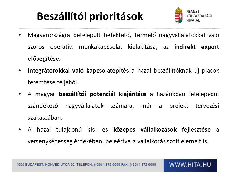 Beszállítói prioritások Magyarországra betelepült befektető, termelő nagyvállalatokkal való szoros operatív, munkakapcsolat kialakítása, az indirekt export elősegítése.
