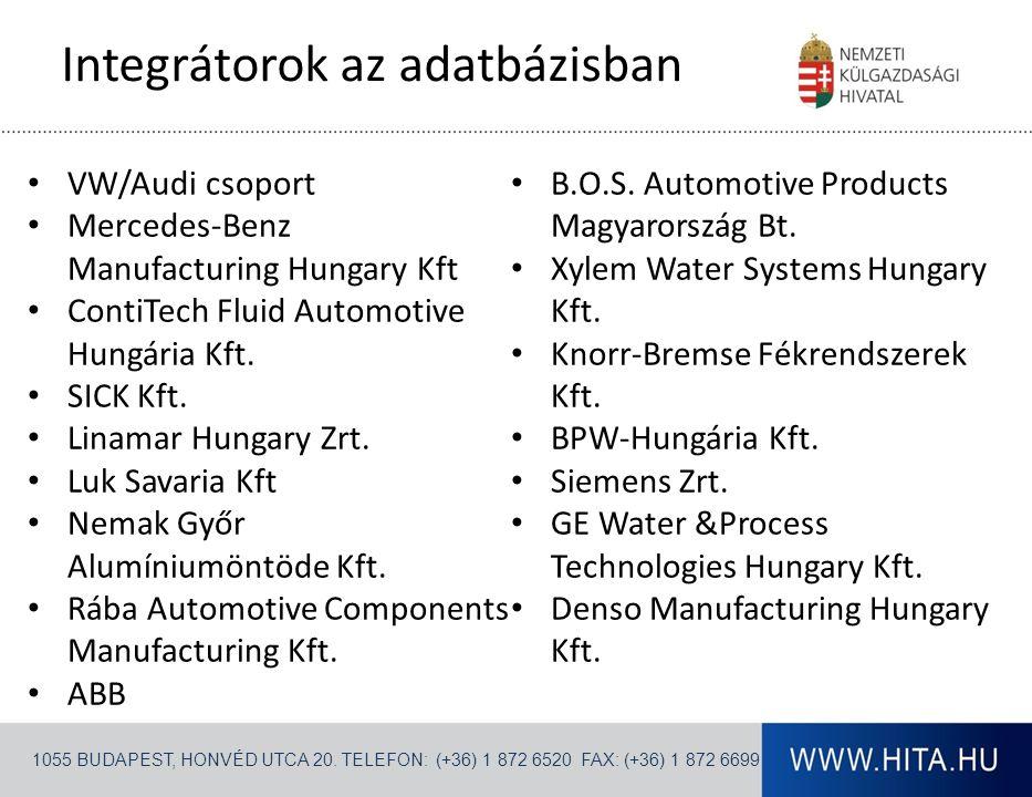 1055 BUDAPEST, HONVÉD UTCA 20. TELEFON: (+36) 1 872 6520 FAX: (+36) 1 872 6699 VW/Audi csoport Mercedes-Benz Manufacturing Hungary Kft ContiTech Fluid