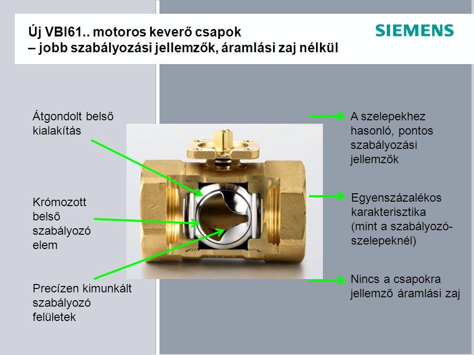 © Siemens Ltd 2013.All rights reserved. Köszönjük a figyelmet.