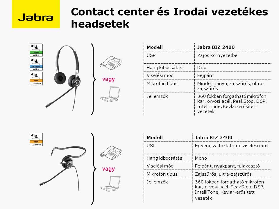 Contact Center & Office – corded headsets ModellJabra BIZ 2400 USB OC USPMicrosoft Office Communicator- hoz optimalizálva Hang kibocsátásDuo Viselési módFejpánt Mikrofon típusZajszűrős JellemzőkMultiuse funkció, bluetooth kapcsolat mobilhoz, USB kapcsoló & programozható gombok ModellJabra BIZ 2400 USB USPMultiuse headset különböző eszközökhöz Hang kibocsátásDuo Viselési módFejpánt Mikrofon típusZajszűrős JellemzőkBluetooth kapcsolat mobilhoz, USB kapcsoló & programozható gombok