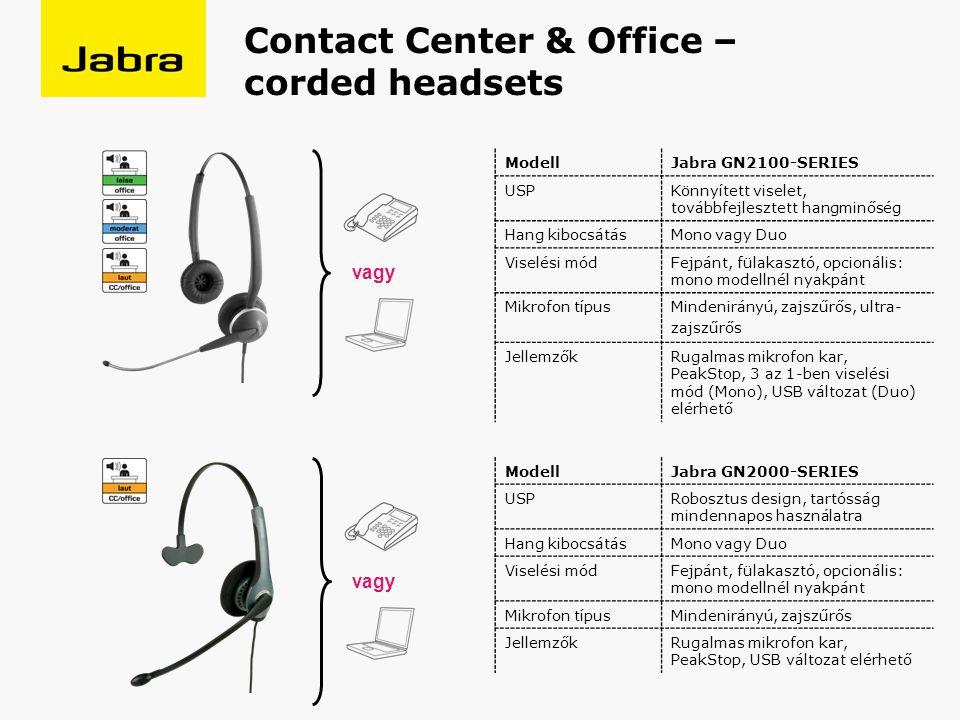 Contact Center & Office – corded headsets ModellJabra GN2000-SERIES USPRobosztus design, tartósság mindennapos használatra Hang kibocsátásMono vagy Duo Viselési módFejpánt, fülakasztó, opcionális: mono modellnél nyakpánt Mikrofon típusMindenirányú, zajszűrős JellemzőkRugalmas mikrofon kar, PeakStop, USB változat elérhető ModellJabra GN2100-SERIES USPKönnyített viselet, továbbfejlesztett hangminőség Hang kibocsátásMono vagy Duo Viselési módFejpánt, fülakasztó, opcionális: mono modellnél nyakpánt Mikrofon típusMindenirányú, zajszűrős, ultra- zajszűrős JellemzőkRugalmas mikrofon kar, PeakStop, 3 az 1-ben viselési mód (Mono), USB változat (Duo) elérhető vagy