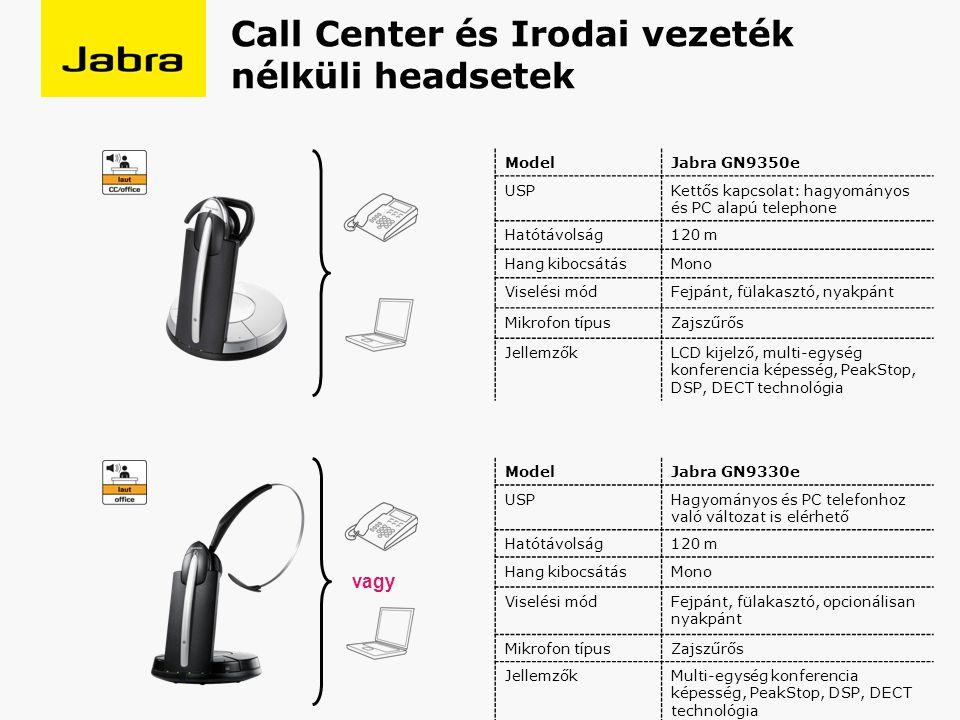 Call Center & Büro – schnurlose Headsets ModelJabra GN9120 DUO USPDUO – vezeték nélkül zajos környezetbe Hatótávolság150 m Hang kibocsátásFejpánt Viselési módZajszűrős Mikrofon típusMulti-egység konferencia képesség, PeakStop, DECT technológia ModelJabra GN9120-SERIES USPKülönböző mikrofonokkal rendelhető csendes- vagy zajos környezetbe Hatótávolság150 m Hang kibocsátásMono Viselési módFejpánt, fülakasztó Mikrofon típusMindenirányú, zajszűrős JellemzőkMulti-egység konferencia képesség, PeakStop, DECT technológia