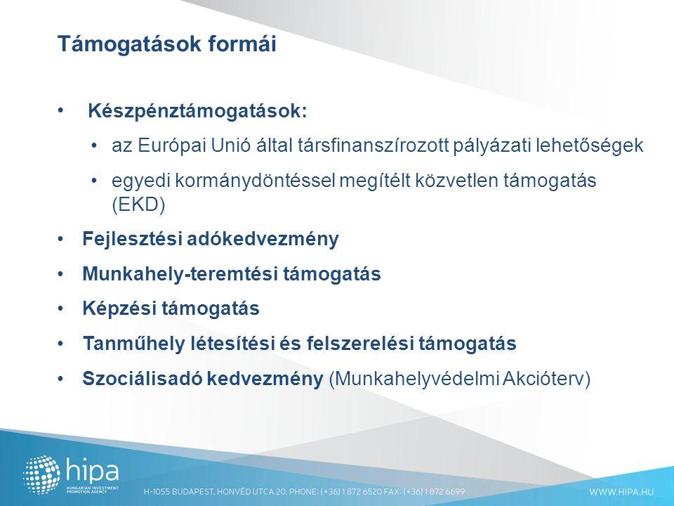 Támogatások formái Készpénztámogatások: az Európai Unió által társfinanszírozott pályázati lehetőségek egyedi kormánydöntéssel megítélt közvetlen támogatás (EKD) Fejlesztési adókedvezmény Munkahely-teremtési támogatás Képzési támogatás Tanműhely létesítési és felszerelési támogatás Szociálisadó kedvezmény (Munkahelyvédelmi Akcióterv)