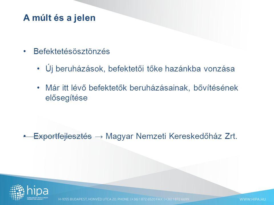 A múlt és a jelen Befektetésösztönzés Új beruházások, befektetői tőke hazánkba vonzása Már itt lévő befektetők beruházásainak, bővítésének elősegítése Exportfejlesztés → Magyar Nemzeti Kereskedőház Zrt.